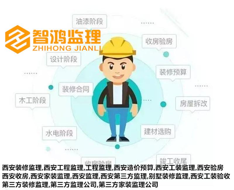 工程监理:挖土工程的安全监理