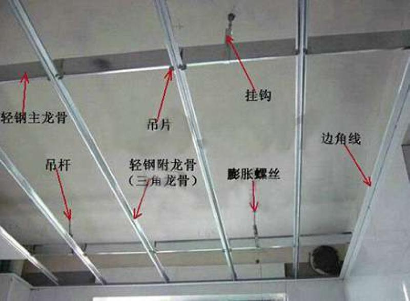 吊顶安装方法及流程,吊顶怎么安装?